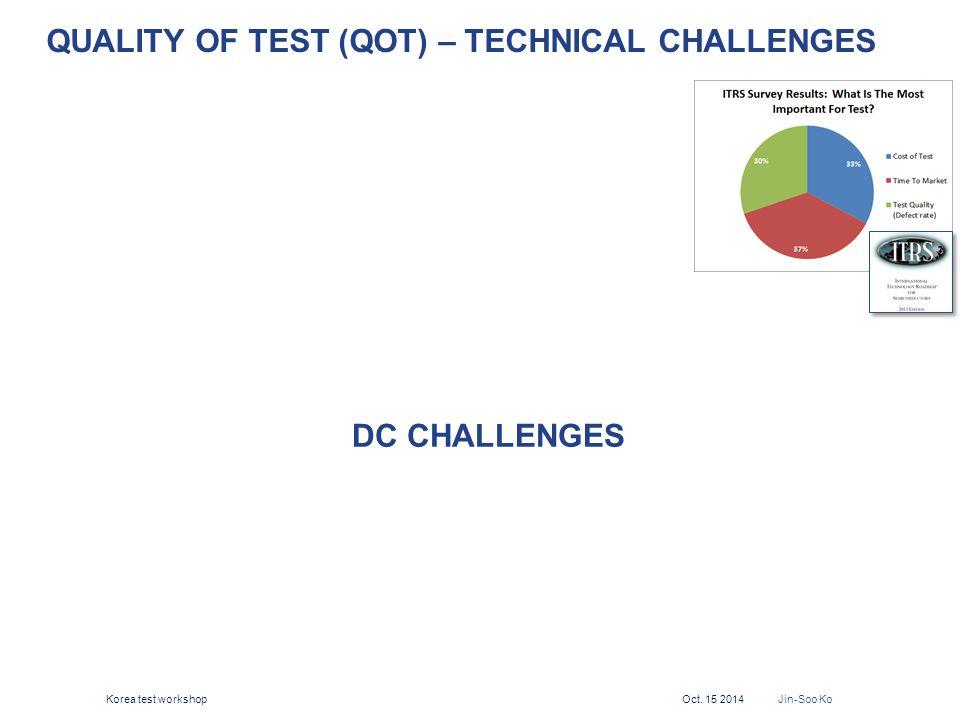 Korea test workshop Oct. 15 2014 Jin-Soo Ko DC CHALLENGES