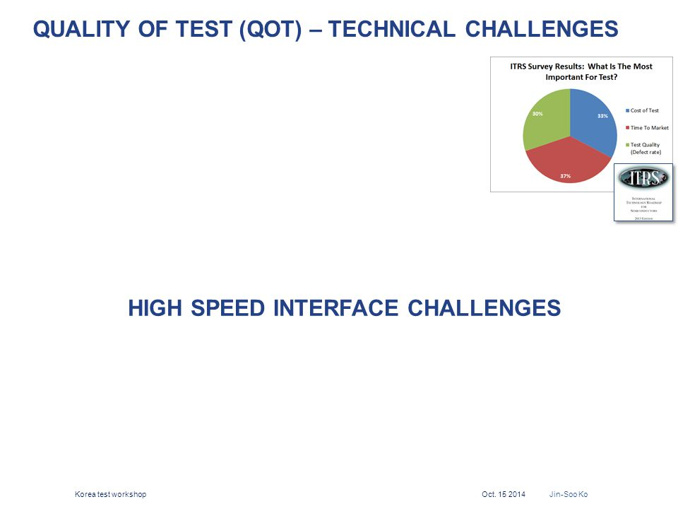 QUALITY OF TEST (QOT) – TECHNICAL CHALLENGES Korea test workshop Oct. 15 2014 Jin-Soo Ko HIGH SPEED INTERFACE CHALLENGES