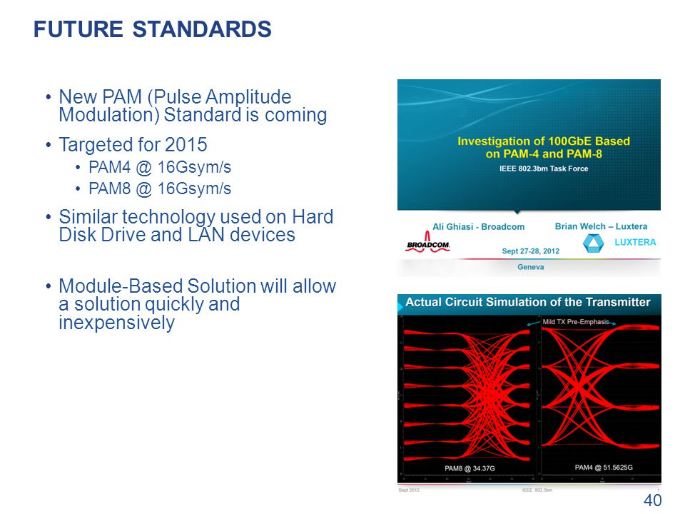 New PAM (Pulse Amplitude Modulation) Standard is coming Targeted for 2015 PAM4 @ 16Gsym/s PAM8 @ 16Gsym/s Similar technology used on Hard Disk Drive a