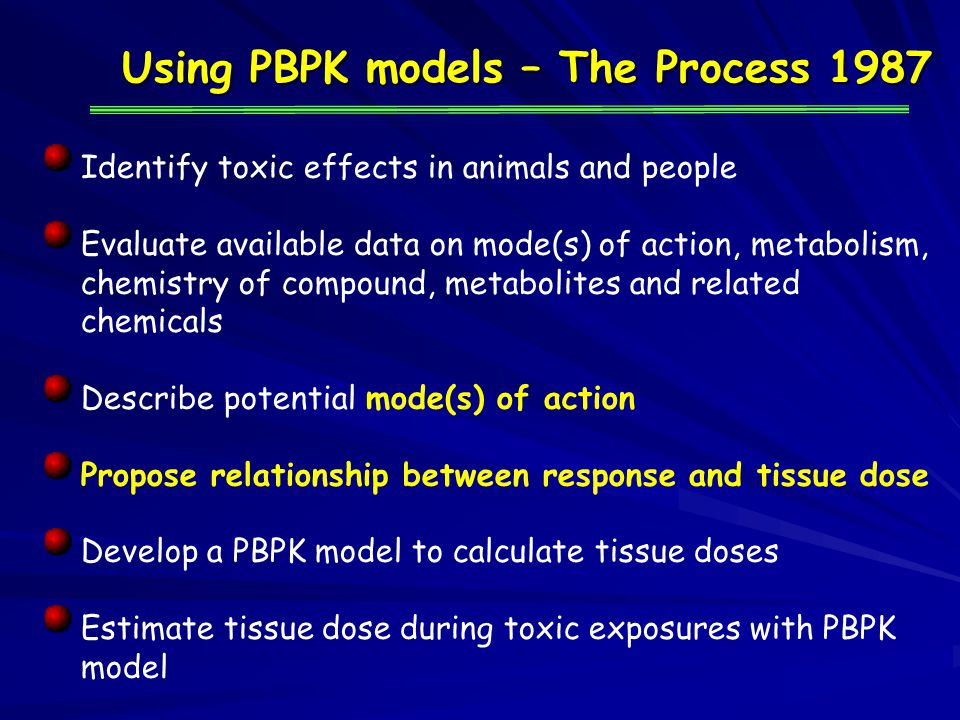 Using PBPK models – The Process 1987 Identify toxic effects in animals and people Evaluate available data on mode(s) of action, metabolism, chemistry of compound, metabolites and related chemicals Describe potential mode(s) of action Propose relationship between response and tissue dose Develop a PBPK model to calculate tissue doses Estimate tissue dose during toxic exposures with PBPK model