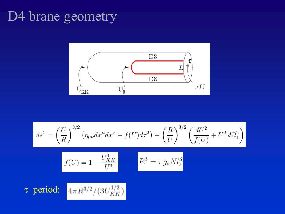 D4 brane geometry  period: