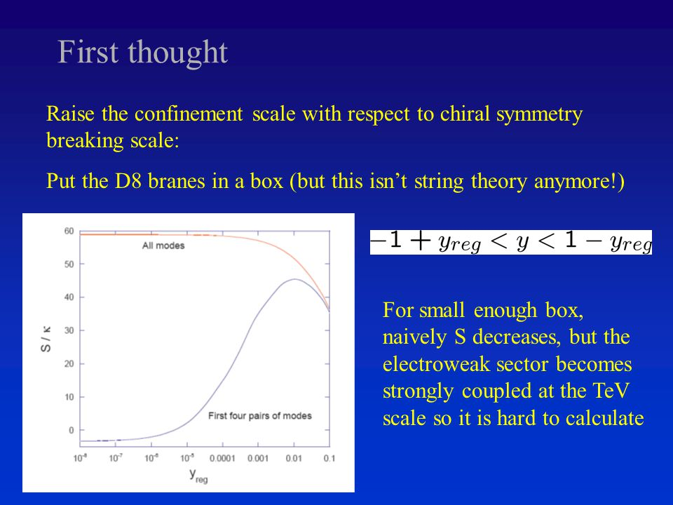 First thought Raise the confinement scale with respect to chiral symmetry breaking scale: Put the D8 branes in a box (but this isn't string theory anymore!) For small enough box, naively S decreases, but the electroweak sector becomes strongly coupled at the TeV scale so it is hard to calculate