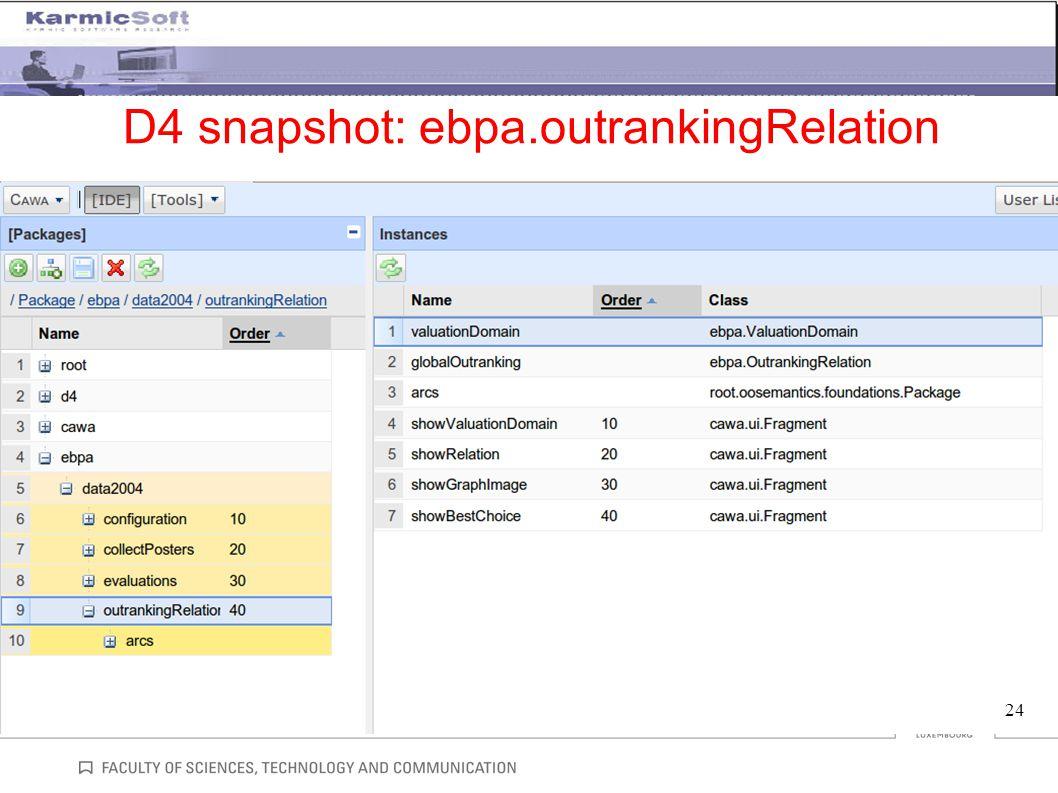 24 D4 snapshot: ebpa.outrankingRelation