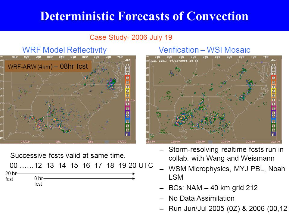 WRF Model Reflectivity Deterministic Forecasts of Convection Verification – WSI Mosaic Successive fcsts valid at same time.