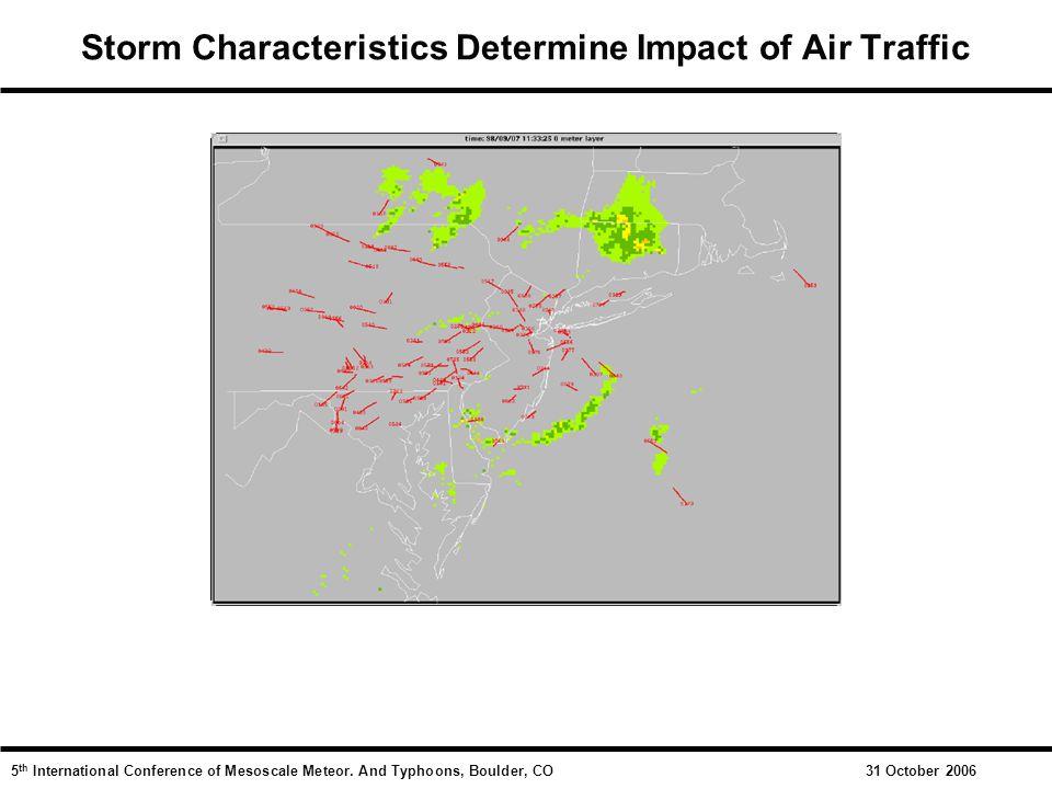 Titan Storm Detections – WSI Reflectivity –WSI reflectivity mosaic from WSR-88D radar –Degraded to 4 km using spatial filter –35 dBZ and 75 km 2 thresholds r =100 km