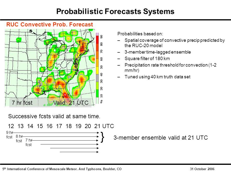 NCWF2 Convective Hazard Detection (NCWD) Unisys VILVaisala CG Ltg Unisys Echo Tops Data Feeds