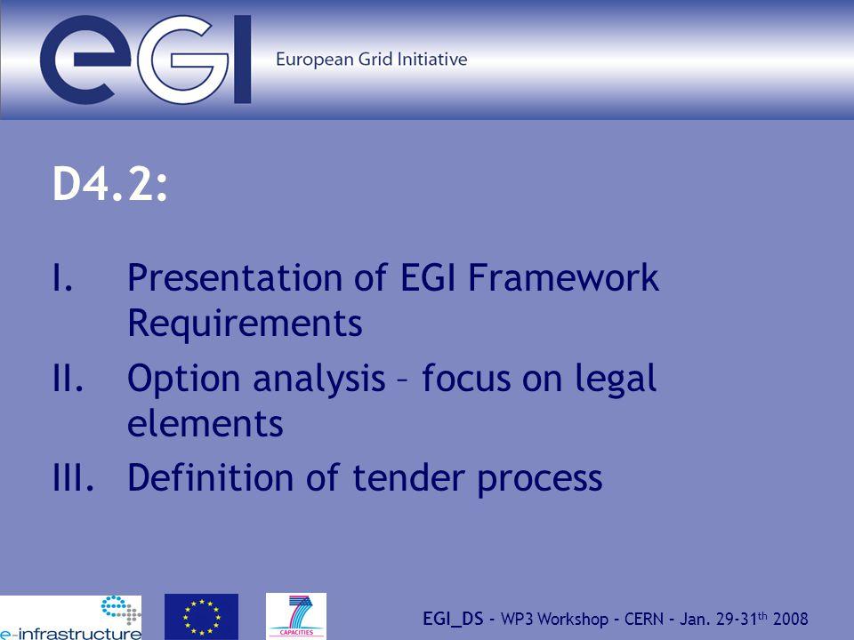 EGI_DS – WP3 Workshop – CERN – Jan.