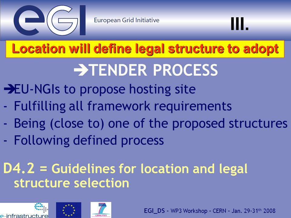 EGI_DS – WP3 Workshop – CERN – Jan. 29-31 th 2008 III.  TENDER PROCESS  EU-NGIs to propose hosting site -Fulfilling all framework requirements -Bein