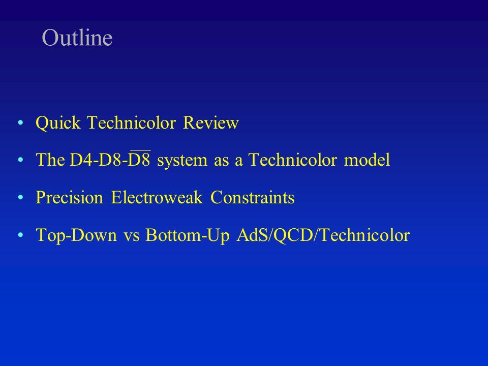Outline Quick Technicolor Review The D4-D8-D8 system as a Technicolor model Precision Electroweak Constraints Top-Down vs Bottom-Up AdS/QCD/Technicolor