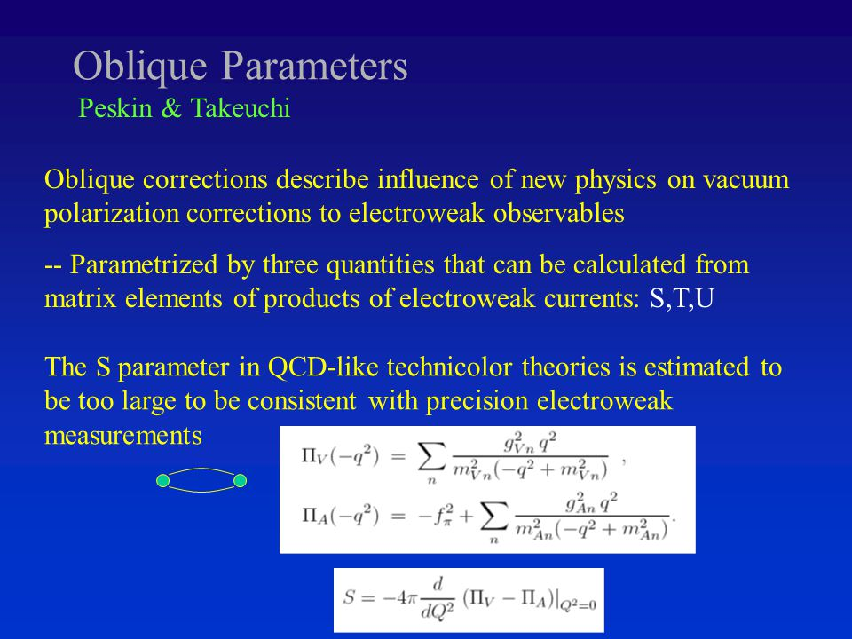 Oblique Parameters Oblique corrections describe influence of new physics on vacuum polarization corrections to electroweak observables -- Parametrized by three quantities that can be calculated from matrix elements of products of electroweak currents: S,T,U Peskin & Takeuchi The S parameter in QCD-like technicolor theories is estimated to be too large to be consistent with precision electroweak measurements