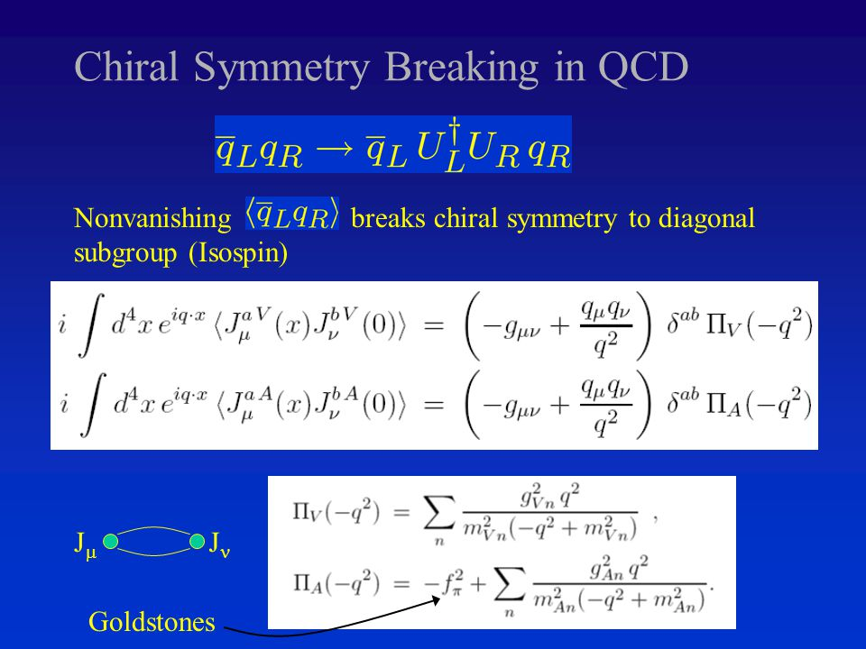Chiral Symmetry Breaking in QCD Nonvanishing breaks chiral symmetry to diagonal subgroup (Isospin) JJ J Goldstones