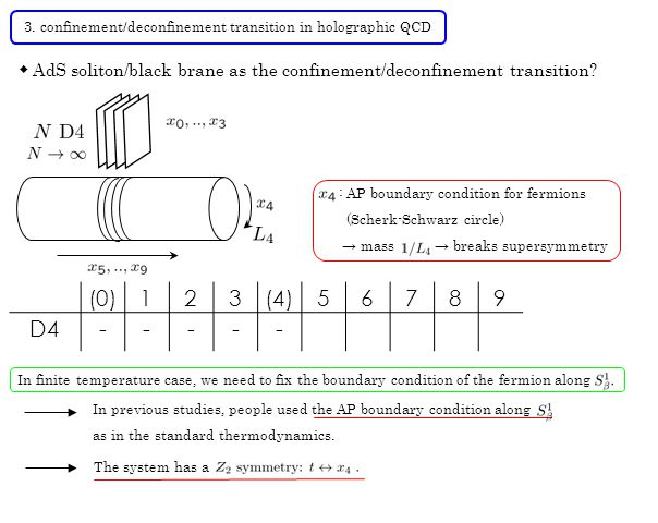 In finite temperature case, we need to fix the boundary condition of the fermion along ◆ AdS soliton/black brane as the confinement/deconfinement transition.