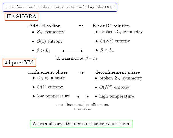 3. confinement/deconfinement transition in holographic QCD AdS D4 soliton vs Black D4 solution confinement phase vs deconfinement phase a confinement/