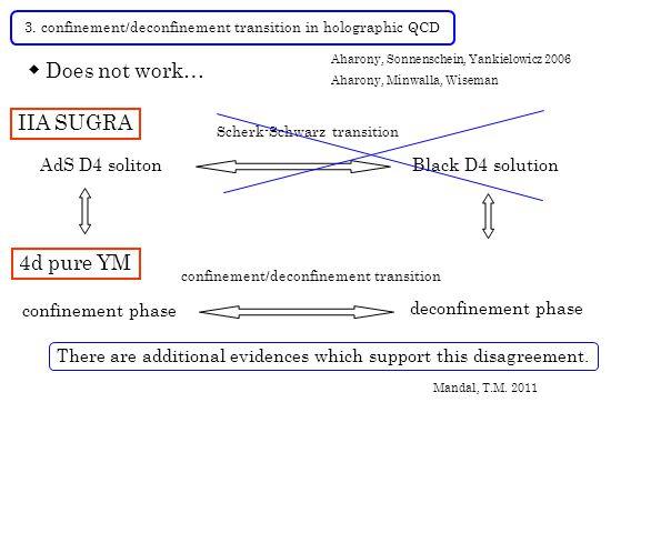 3. confinement/deconfinement transition in holographic QCD AdS D4 soliton Black D4 solution 4d pure YM confinement phase confinement/deconfinement tra