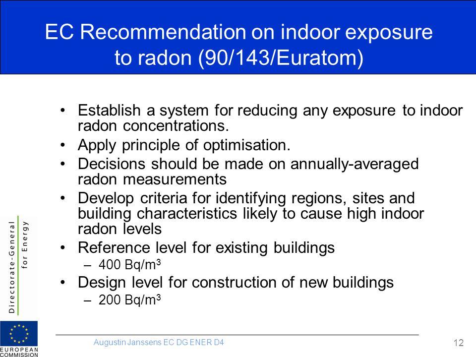 Augustin Janssens EC DG ENER D4 12 EC Recommendation on indoor exposure to radon (90/143/Euratom) Establish a system for reducing any exposure to indo