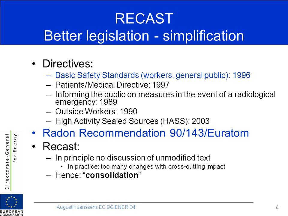 Augustin Janssens EC DG ENER D4 4 RECAST Better legislation - simplification Directives: –Basic Safety Standards (workers, general public): 1996 –Pati