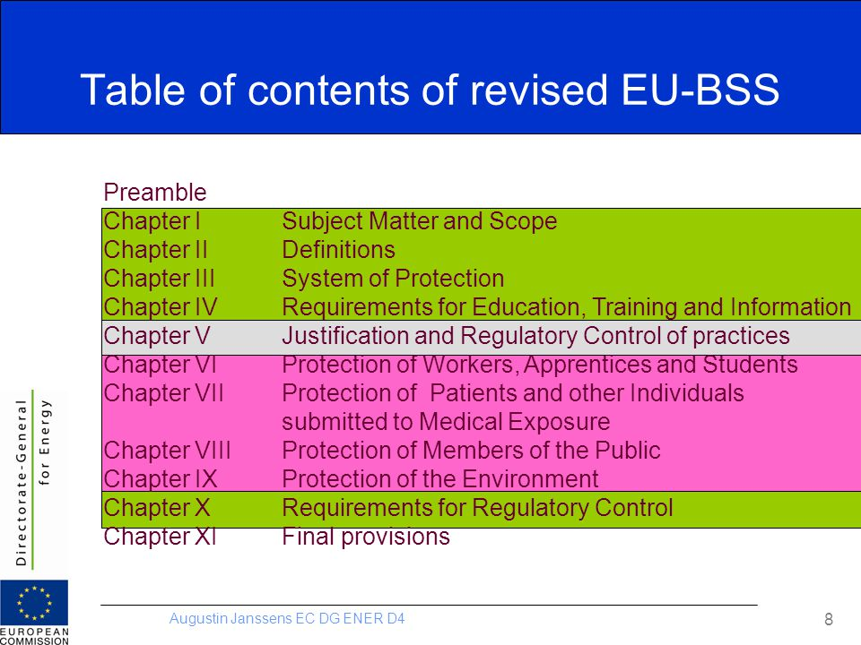 Augustin Janssens EC DG ENER D4 8 Table of contents of revised EU-BSS Preamble Chapter I Subject Matter and Scope Chapter II Definitions Chapter III S