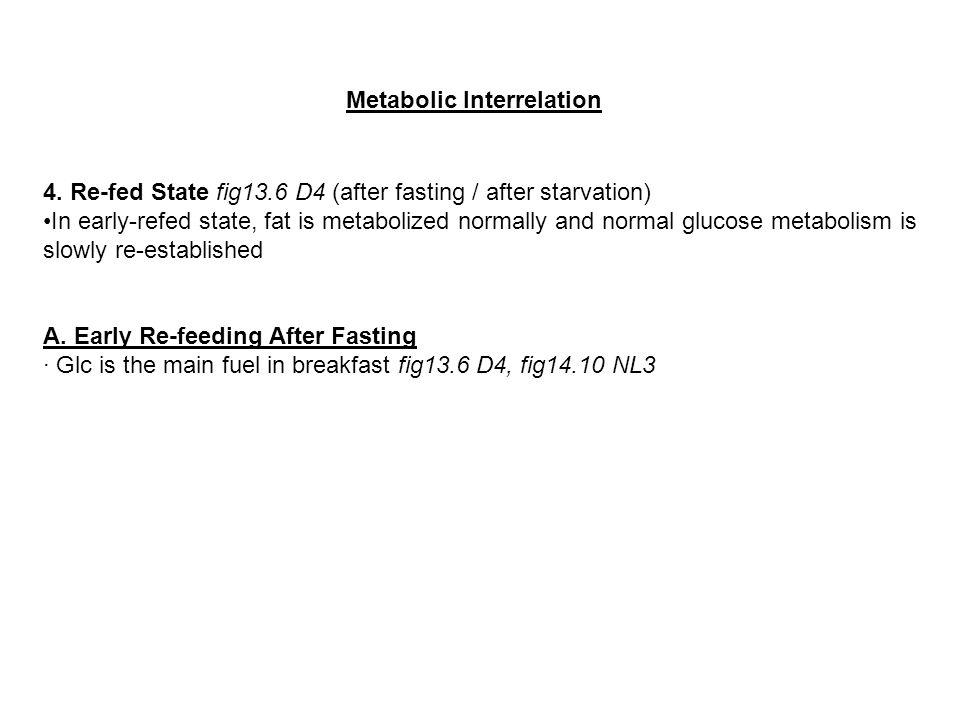 Metabolic Interrelation 4.