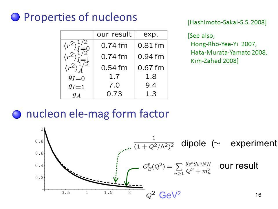 16 Properties of nucleons [Hashimoto-Sakai-S.S. 2008] [See also, Hong-Rho-Yee-Yi 2007, Hata-Murata-Yamato 2008, Kim-Zahed 2008] nucleon ele-mag form f