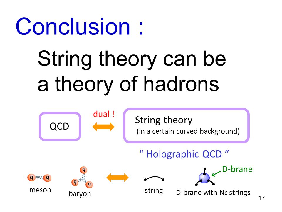 17 Conclusion : String theory can be a theory of hadrons String theory (in a certain curved background) meson baryon string D-brane with N c strings D-brane QCD dual .