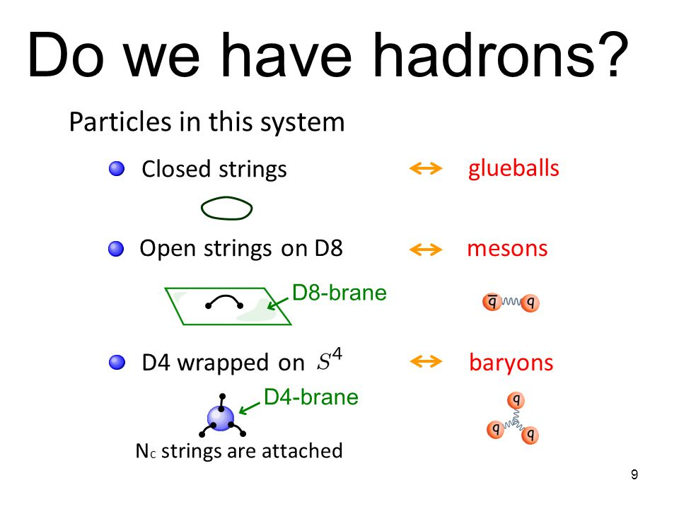 9 Do we have hadrons.