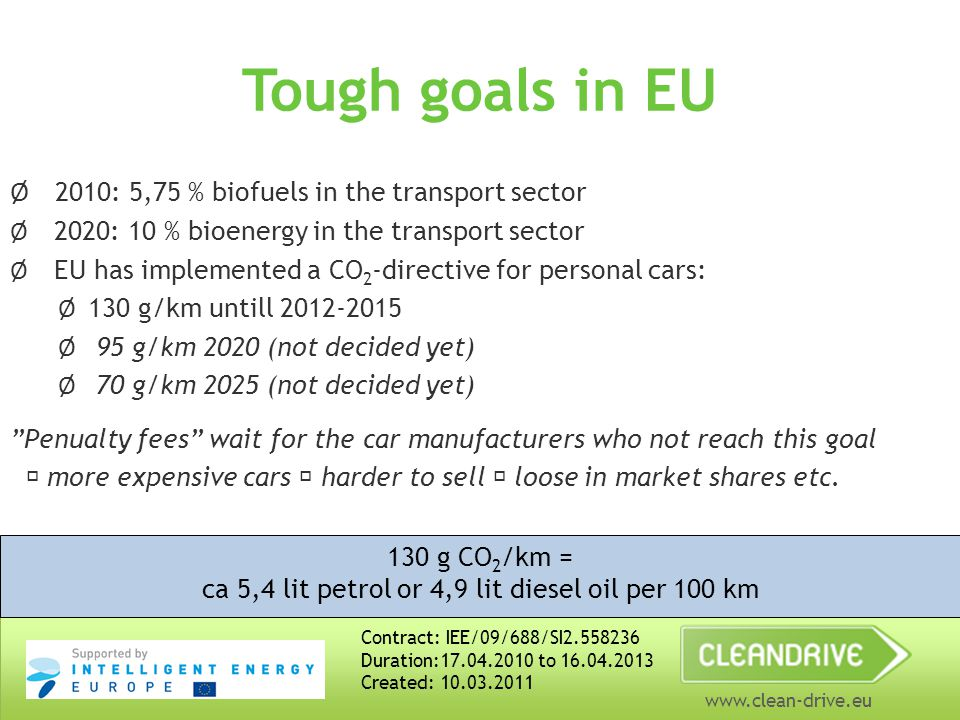 www.clean-drive.eu Tough goals in EU Ø 2010: 5,75 % biofuels in the transport sector Ø 2020: 10 % bioenergy in the transport sector Ø EU has implemented a CO 2 -directive for personal cars: Ø 130 g/km untill 2012-2015 Ø 95 g/km 2020 (not decided yet) Ø 70 g/km 2025 (not decided yet) Penualty fees wait for the car manufacturers who not reach this goal  more expensive cars  harder to sell  loose in market shares etc.
