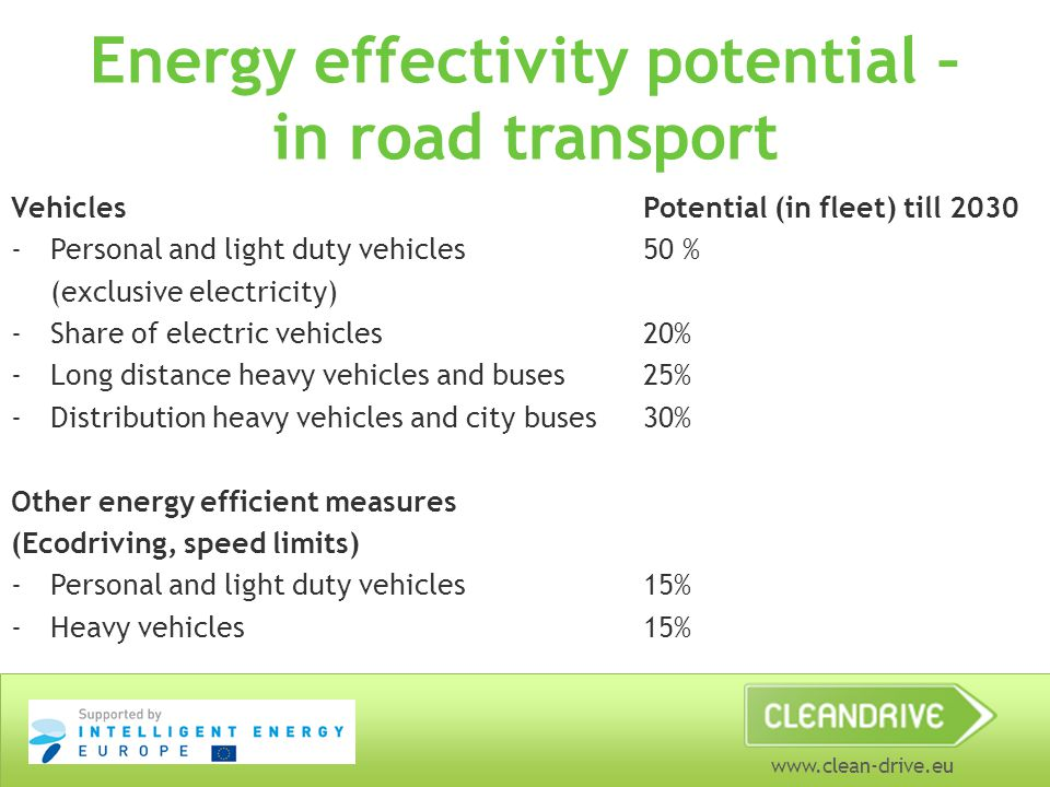 www.clean-drive.eu Energy effectivity potential – in road transport Vehicles -Personal and light duty vehicles (exclusive electricity) -Share of electric vehicles -Long distance heavy vehicles and buses -Distribution heavy vehicles and city buses Other energy efficient measures (Ecodriving, speed limits) -Personal and light duty vehicles -Heavy vehicles Potential (in fleet) till 2030 50 % 20% 25% 30% 15%