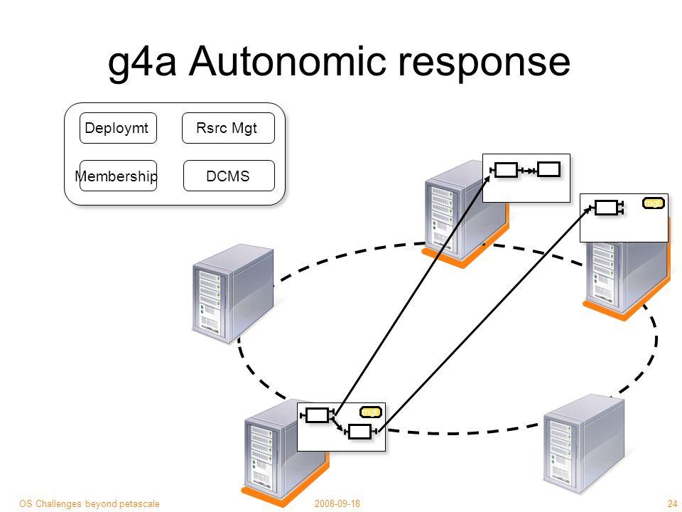 24 2008-09-18OS Challenges beyond petascale mgt g4a Autonomic response MembershipDCMSDeploymtRsrc Mgt