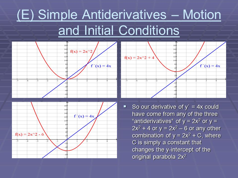 "(E) Simple Antiderivatives – Motion and Initial Conditions  So our derivative of y` = 4x could have come from any of the three ""antiderivatives"" of y"