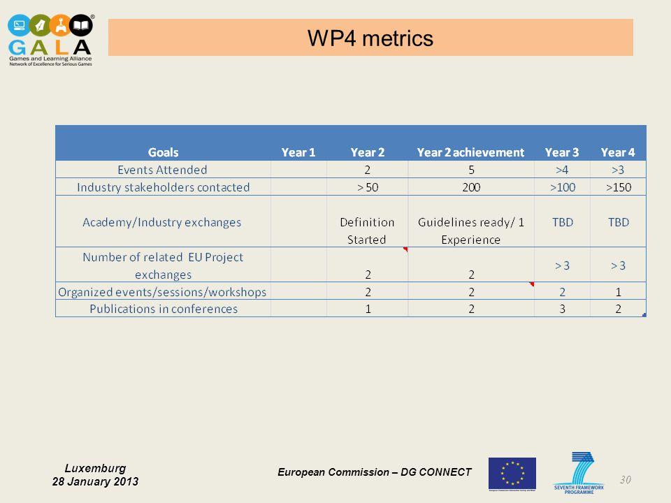 Luxemburg 28 January 2013 European Commission – DG CONNECT WP4 metrics 30