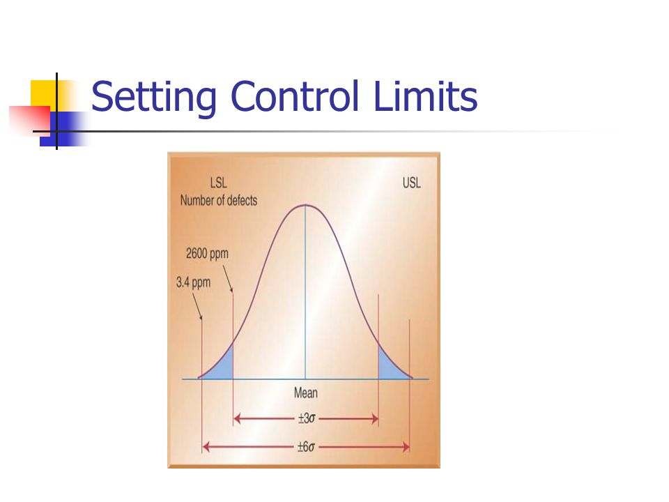 Types of Control Charts Control chart for variables are used to monitor characteristics that can be measured, e.g.