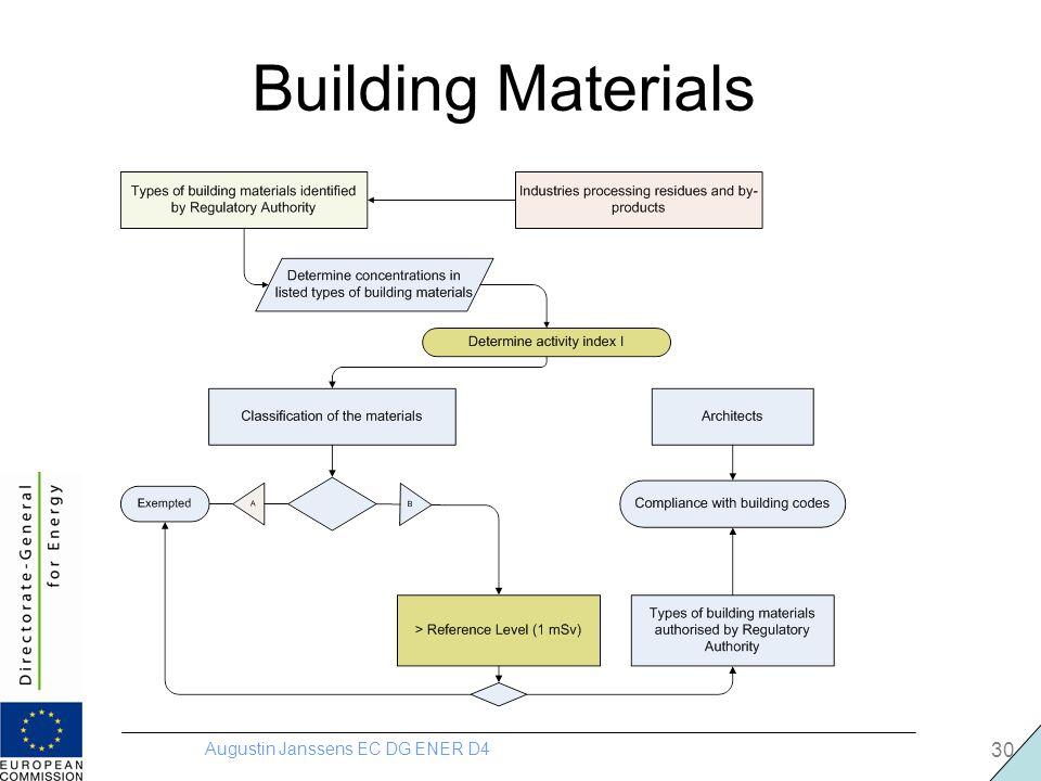 Augustin Janssens EC DG ENER D4 30 Building Materials