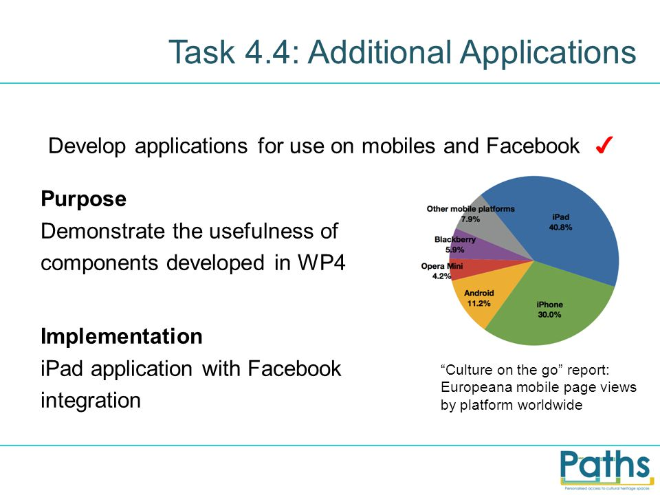 Task 4.4: Additional Applications Develop applications for use on mobiles and Facebook ✔ Purpose Demonstrate the usefulness of components developed in WP4 Implementation iPad application with Facebook integration Culture on the go report: Europeana mobile page views by platform worldwide