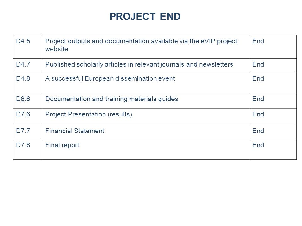 September 2006 D4.5Project outputs and documentation available via the eVIP project website End D4.7Published scholarly articles in relevant journals and newslettersEnd D4.8A successful European dissemination eventEnd D6.6Documentation and training materials guidesEnd D7.6Project Presentation (results)End D7.7Financial StatementEnd D7.8Final reportEnd PROJECT END