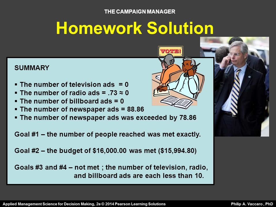 THE CAMPAIGN MANAGER SUMMARY  The number of television ads = 0  The number of radio ads =.73 ≈ 0  The number of billboard ads = 0  The number of n