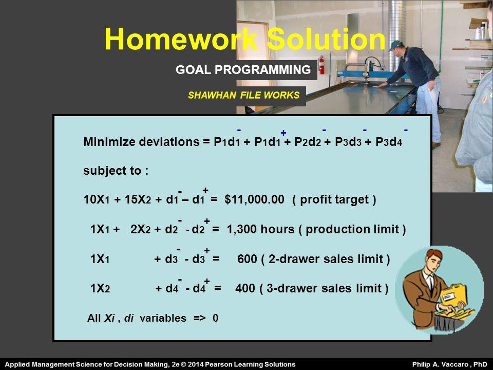 ---- + Minimize deviations = P 1 d 1 + P 1 d 1 + P 2 d 2 + P 3 d 3 + P 3 d 4 subject to : 10X 1 + 15X 2 + d 1 – d 1 = $11,000.00 ( profit target ) 1X