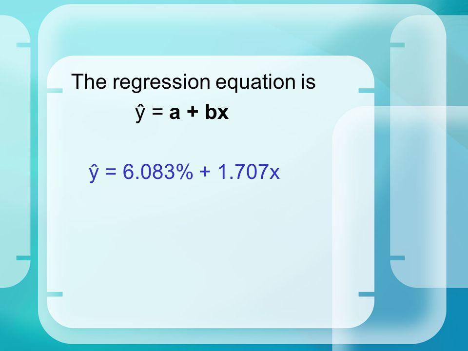 The regression equation is ŷ = a + bx ŷ = 6.083% + 1.707x