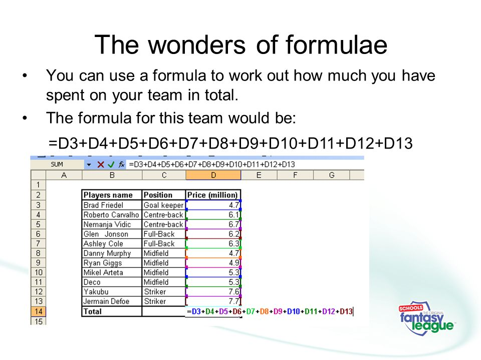 The wonders of formulae You can use a formula to work out how much you have spent on your team in total.