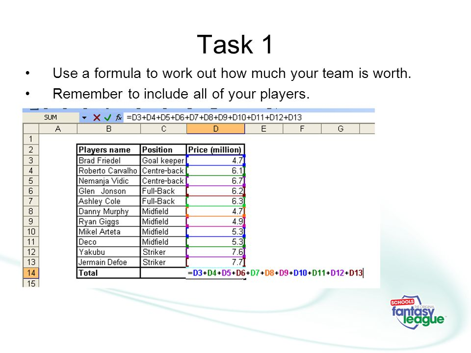 Task 1 Use a formula to work out how much your team is worth.