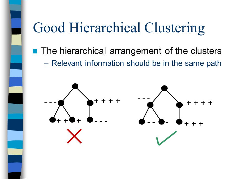 Good Hierarchical Clustering The hierarchical arrangement of the clusters –Relevant information should be in the same path + + - - - + + - - - + + + + + - - - - -