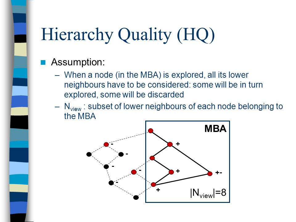 Hierarchy Quality (HQ) Assumption: –When a node (in the MBA) is explored, all its lower neighbours have to be considered: some will be in turn explored, some will be discarded –N view : subset of lower neighbours of each node belonging to the MBA -+ - + + +- - - - MBA |N view |=8