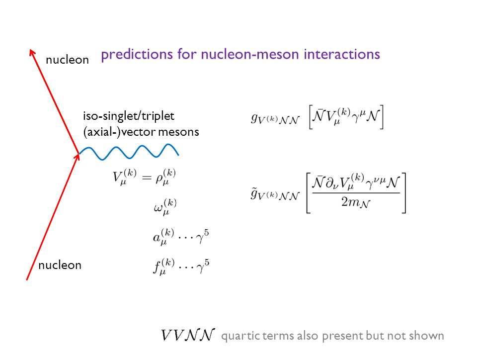 nucleon iso-singlet/triplet (axial-)vector mesons quartic terms also present but not shown predictions for nucleon-meson interactions