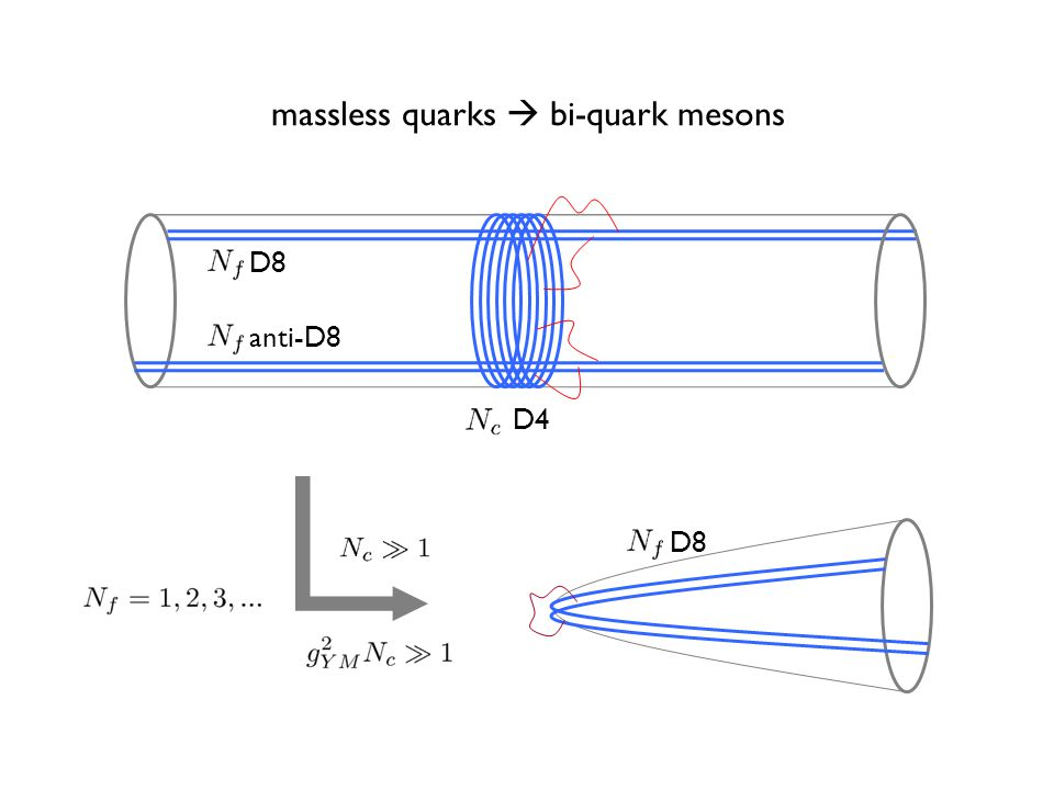 massless quarks  bi-quark mesons D8 D4 D8 anti-D8