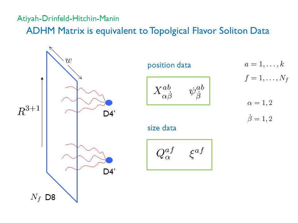 ADHM Matrix is equivalent to Topolgical Flavor Soliton Data size data position data D8 D4' Atiyah-Drinfeld-Hitchin-Manin