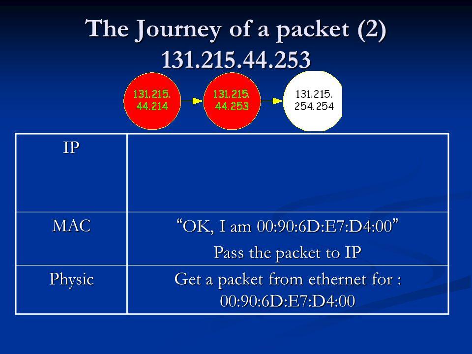 Border Gateway Protocol-4 Inter-Autonomous System Communication Inter-Autonomous System Communication Propagate Path Information Propagate Path Information Support Policy Support Policy Incremental Updates Incremental Updates Assume reliable transmission (TCP) Assume reliable transmission (TCP) http://www.ietf.org/rfc/rfc1771.txt http://www.ietf.org/rfc/rfc1771.txt http://www.ietf.org/rfc/rfc1771.txt