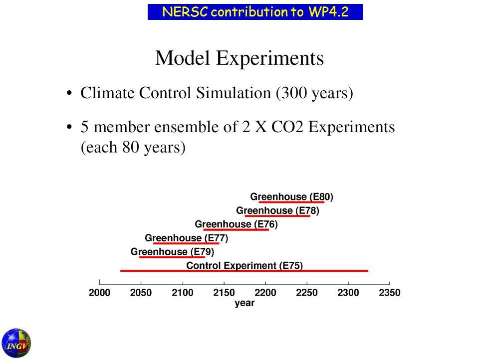 INGV NERSC contribution to WP4.2
