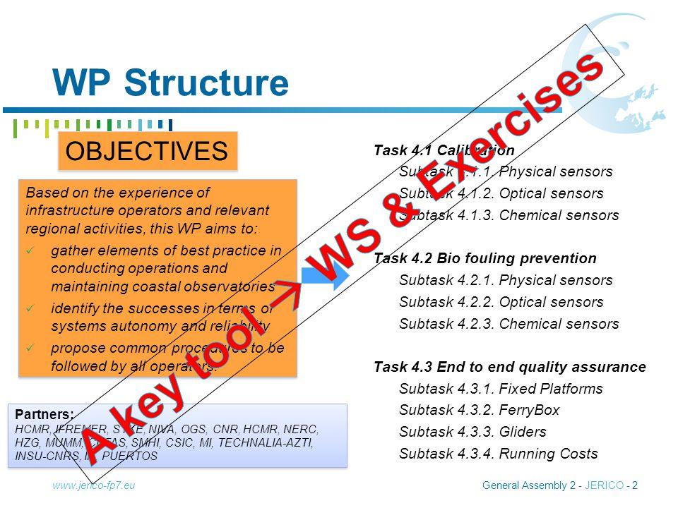 General Assembly 2 - JERICO - 2www.jerico-fp7.eu WP Structure Task 4.1 Calibration Subtask 4.1.1.