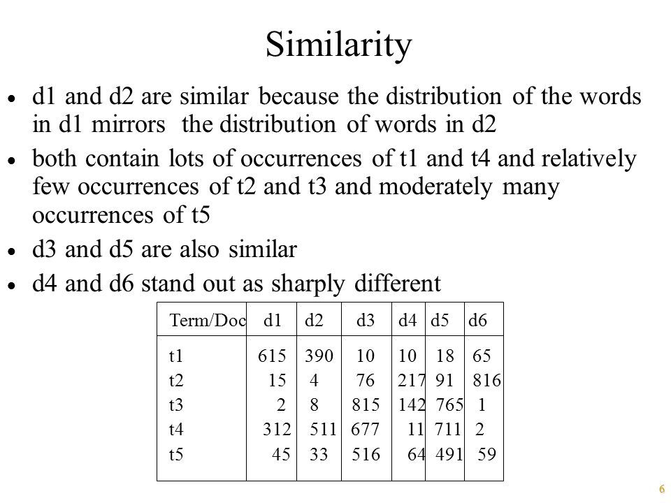 6 Similarity  d1 and d2 are similar because the distribution of the words in d1 mirrors the distribution of words in d2  both contain lots of occurr