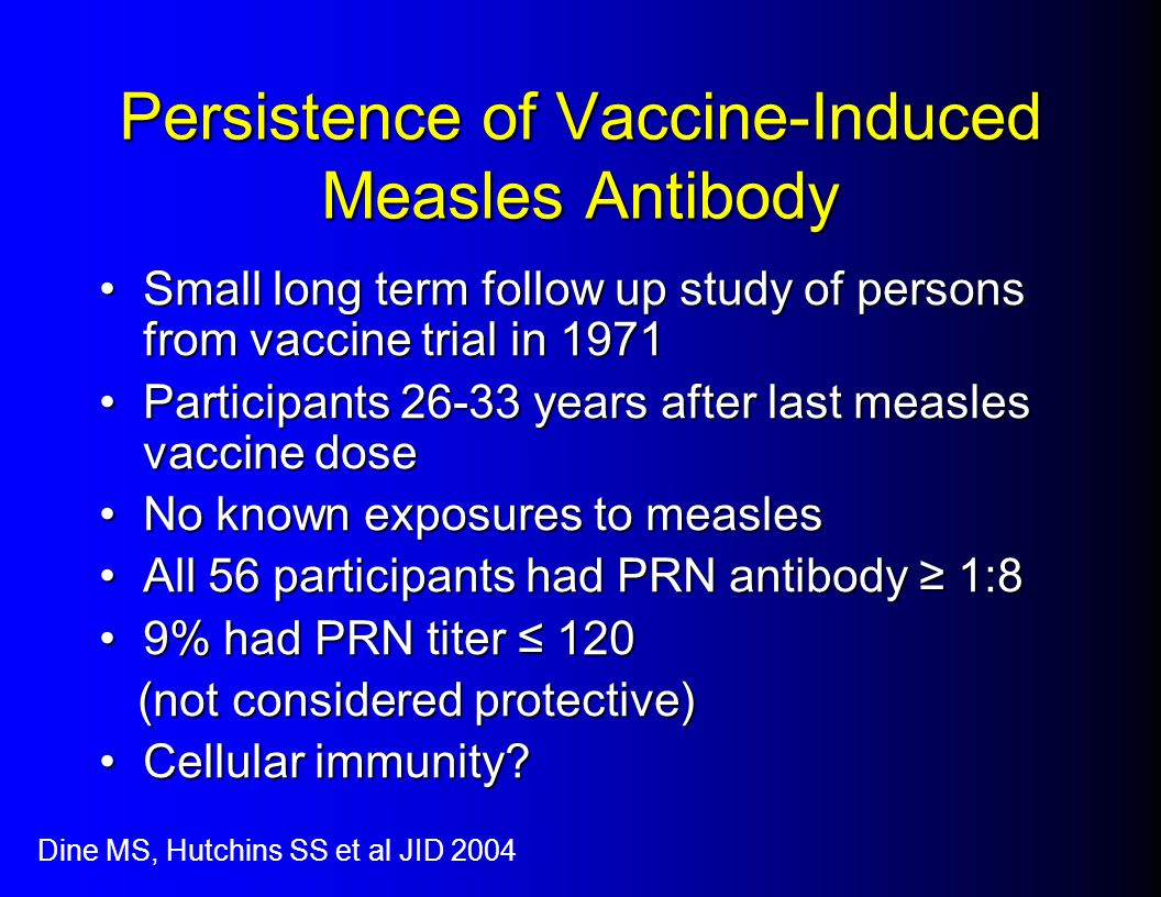 Persistence of Vaccine-Induced Measles Antibody Small long term follow up study of persons from vaccine trial in 1971Small long term follow up study o