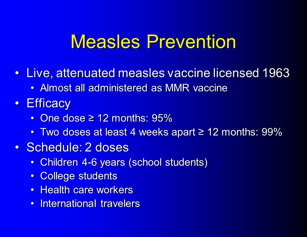 Measles Prevention Live, attenuated measles vaccine licensed 1963Live, attenuated measles vaccine licensed 1963 Almost all administered as MMR vaccineAlmost all administered as MMR vaccine EfficacyEfficacy One dose ≥ 12 months: 95%One dose ≥ 12 months: 95% Two doses at least 4 weeks apart ≥ 12 months: 99%Two doses at least 4 weeks apart ≥ 12 months: 99% Schedule: 2 dosesSchedule: 2 doses Children 4-6 years (school students)Children 4-6 years (school students) College studentsCollege students Health care workersHealth care workers International travelersInternational travelers